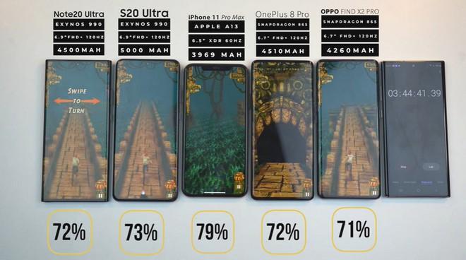 Đọ thời lượng pin Galaxy Note 20 Ultra với iPhone 11 Pro Max, Galaxy S20 Ultra, OnePlus 8 Pro và Oppo Find X2 Pro - Ảnh 5.
