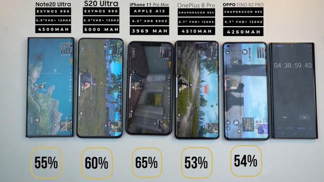 Đọ thời lượng pin Galaxy Note 20 Ultra với iPhone 11 Pro Max, Galaxy S20 Ultra, OnePlus 8 Pro và Oppo Find X2 Pro - Ảnh 6.