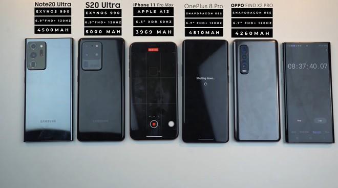 Đọ thời lượng pin Galaxy Note 20 Ultra với iPhone 11 Pro Max, Galaxy S20 Ultra, OnePlus 8 Pro và Oppo Find X2 Pro - Ảnh 10.