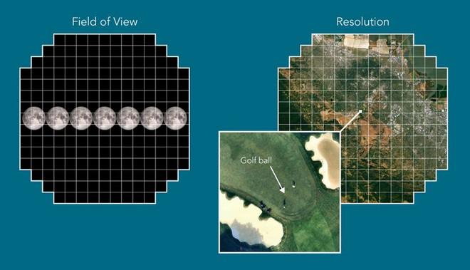 Lần đầu tiên nhà khoa học chụp được tấm hình có độ phân giải 3.200MP bằng cảm biến hình ảnh siêu to khổng lồ - Ảnh 8.