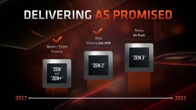 """Intel và NVIDIA coi chừng, AMD sắp hé lộ """"kho vũ khí"""" mới cực kỳ lợi hại ngay trong tháng 10 - Ảnh 2."""