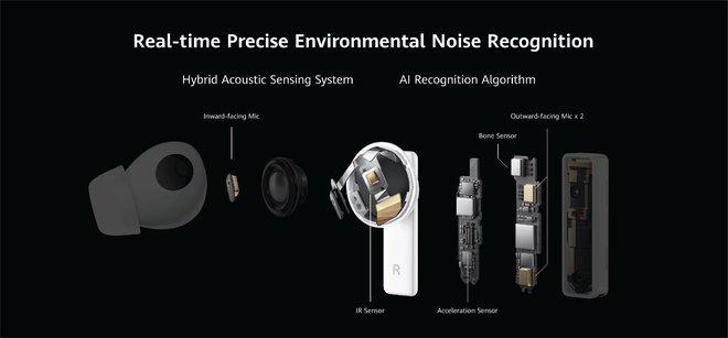 Huawei ra mắt FreeBuds Pro: Chống ồn chủ động thông minh, pin 30 giờ, giá 5.5 triệu đồng - Ảnh 2.