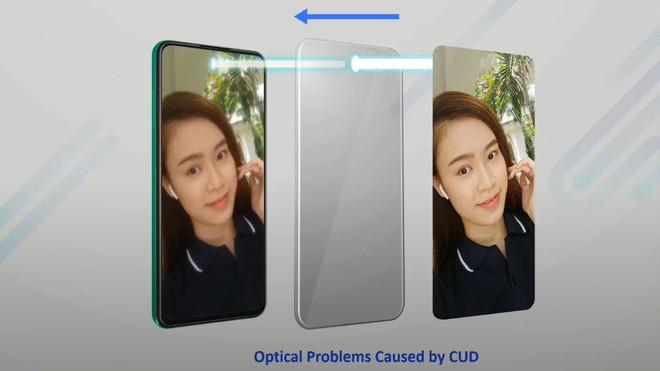 VinAI giới thiệu VCam Kristal: Công nghệ camera ẩn dưới màn hình của Vsmart Aris Pro - Ảnh 1.