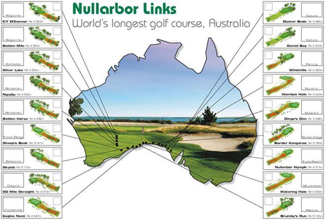 Sân golf dài nhất thế giới, phải mất khoảng 5 ngày để có thể hoàn thành một vòng golf - Ảnh 2.