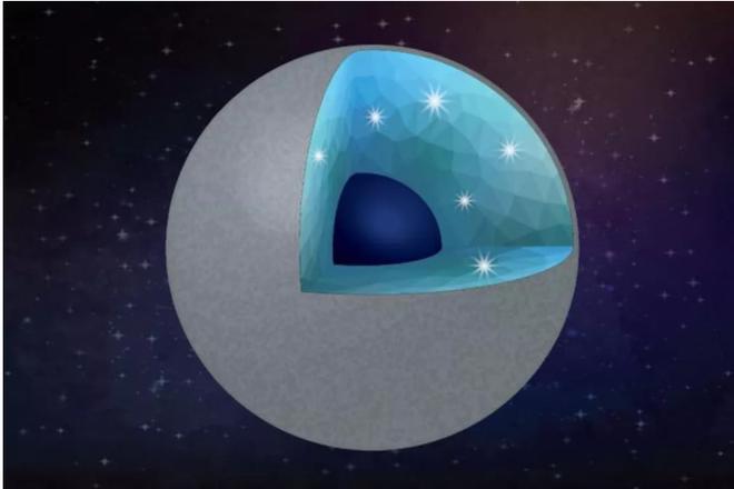 Một loạt ngoại hành tinh kỳ lạ chứa đầy kim cương đang tồn tại trong dải Ngân Hà - Ảnh 1.