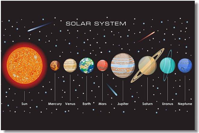 Nghiên cứu mới: Phát hiện ra dấu vết của sự sống trong khí quyển Sao Kim, hành tinh sát vách Trái Đất - Ảnh 6.