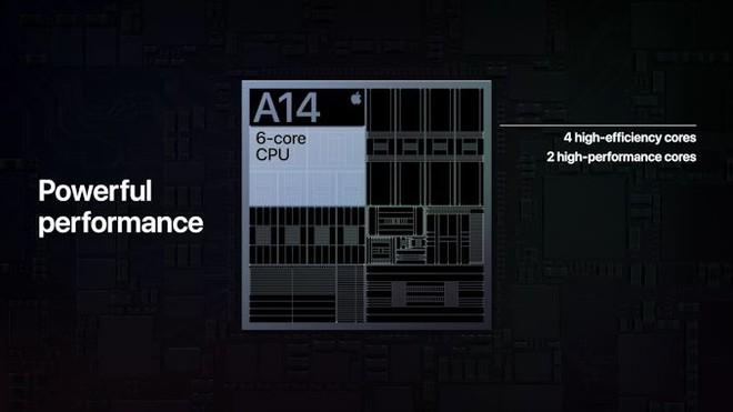 Apple công bố chip xử lý A14 5nm sẽ trang bị cho iPhone 12: Nâng cấp hiệu năng thất vọng, nhưng liệu có phải là chủ ý của Apple? - Ảnh 2.