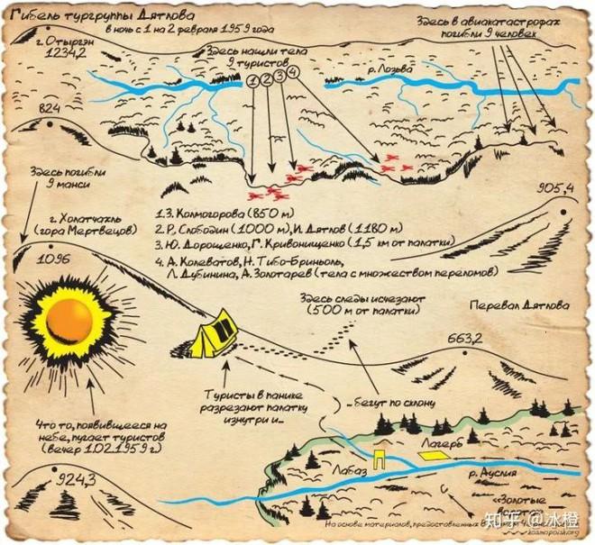 Sự kiện đèo Dyatlov: Tai nạn leo núi kỳ lạ nhất trong lịch sử nhân loại (Phần 4) - Ảnh 1.