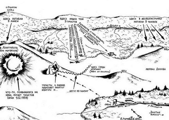 Sự kiện đèo Dyatlov: Tai nạn leo núi kỳ lạ nhất trong lịch sử nhân loại (Phần 8 - Phần cuối) - Ảnh 2.