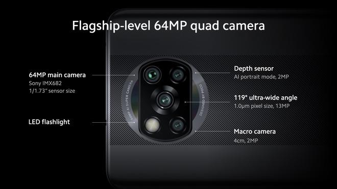POCO X3 NFC ra mắt: Màn hình 120Hz, Snapdragon 732G, 4 camera 64MP, pin 5160mAh, giá từ 6.3 triệu - Ảnh 3.