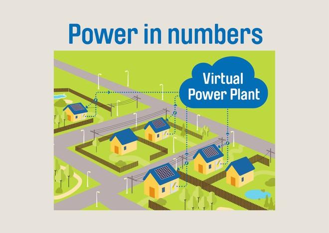 Tesla thực hiện giai đoạn 3 của dự án nhà máy năng lượng ảo tại Úc, lắp điện miễn phí pin Mặt Trời và pin lưu trữ năng lượng cho thêm 4.000 hộ dân - Ảnh 1.