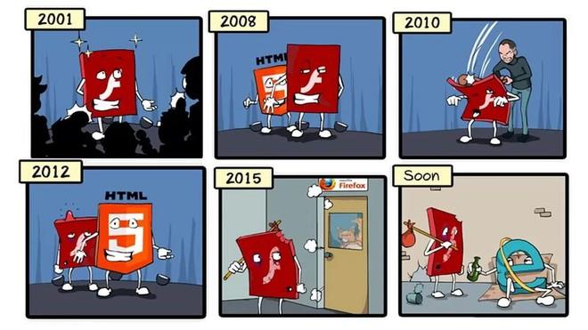 Flash đã kết thúc - Ảnh 2.