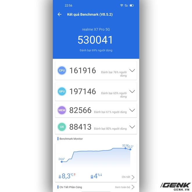 Đánh giá hiệu năng gaming trên Realme X7 Pro: Dimensity 1000+ cũng mạnh đấy, nhưng liệu đã bắt kịp được Qualcomm? - Ảnh 2.