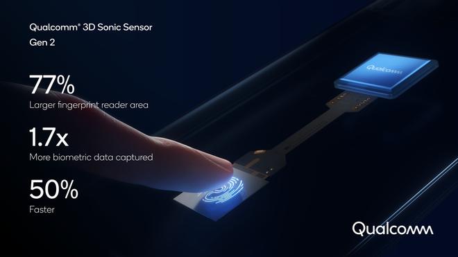 [CES 2021] Qualcomm ra mắt cảm biến vân tay dưới màn hình thế hệ thứ 2:To hơn và nhanh hơn đáng kể so với thế hệ trước - Ảnh 2.