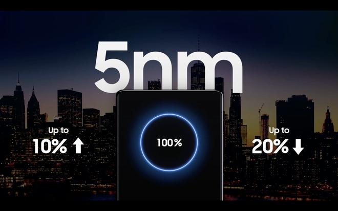 Samsung công bố Exynos 2100: 5nm, cấu trúc nhân giống Snapdragon 888, sẽ có mặt trên Galaxy S21 - Ảnh 1.