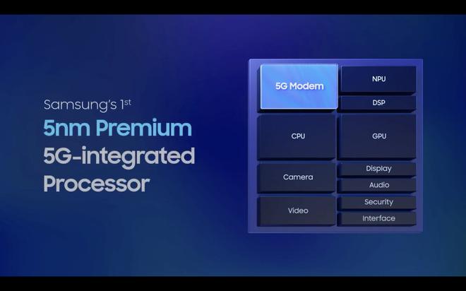 Samsung công bố Exynos 2100: 5nm, cấu trúc nhân giống Snapdragon 888, sẽ có mặt trên Galaxy S21 - Ảnh 5.