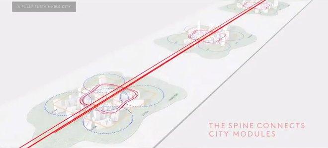 Thái tử Ả Rập Xê Út muốn xây một thành phố thẳng tắp, dài 170km cắt ngang toàn bộ lãnh thổ quốc gia - Ảnh 3.