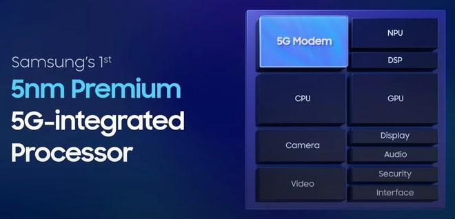 Với các ưu điểm này, Exynos 2100 xứng đáng là cú comeback hoàn hảo của Samsung - Ảnh 5.