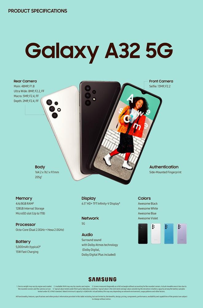 Smartphone 5G giá rẻ nhất của Samsung ra mắt: Chip Dimensity 720, pin 5.000 mAh, cụm camera sau lạ mắt, giá 7,9 triệu đồng - Ảnh 1.