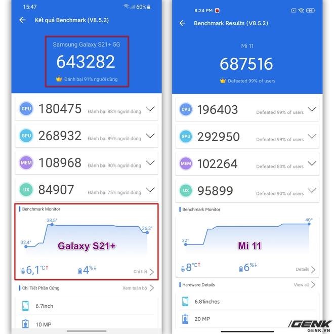 Đánh giá hiệu năng gaming Exynos 2100 trên Galaxy S21: Có cải thiện hơn, nhưng vẫn chưa thể sánh bằng Snapdragon - Ảnh 2.