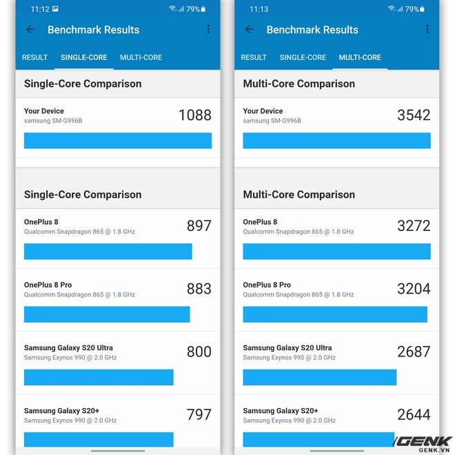 Đánh giá hiệu năng gaming Exynos 2100 trên Galaxy S21: Có cải thiện hơn, nhưng vẫn chưa thể sánh bằng Snapdragon - Ảnh 4.