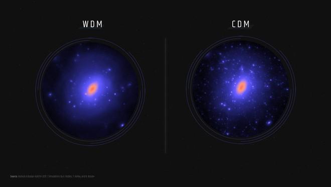 Vật chất này được coi là chủ nhân của Vũ trụ, nếu không có nó, chúng ta sẽ không còn tồn tại! - Ảnh 8.