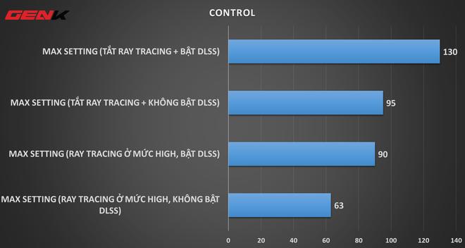 Trải nghiệm laptop gaming trang bị VGA mạnh nhất nhì thế giới: Bỏ ra 50 triệu có đủ để cân hết game khủng hay không? - Ảnh 5.