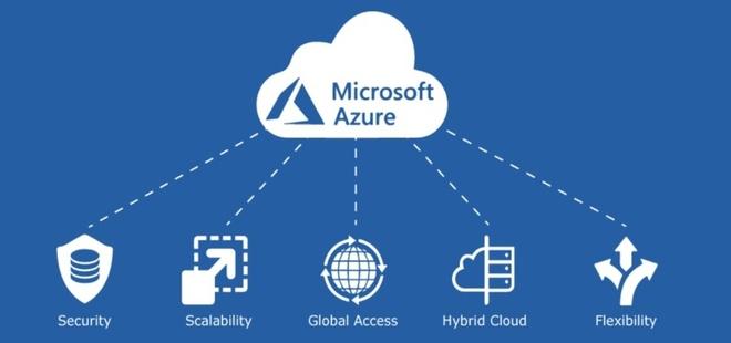 Thế lực này sắp áp đảo Microsoft Office - Ảnh 1.