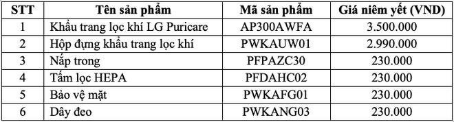 LG ra mắt khẩu trang lọc khí PuriCare: Lọc được cả bụi mịn và virus, tích hợp quạt gió, pin 8 giờ, giá 3.5 triệu đồng - Ảnh 5.