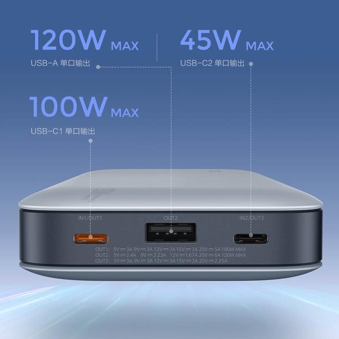 Xiaomi ra mắt sạc dự phòng 25000mAh, công suất 200W, sạc được laptop, giá 1.4 triệu đồng - Ảnh 2.