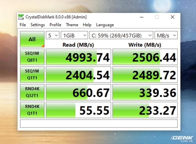Trải nghiệm MSI Prestige 14 Evo: Một trong những chiếc laptop đầu tiên đạt chuẩn Evo của Intel, chạy iRIS Xe Graphics nhưng chơi được cả GTA V - Ảnh 26.
