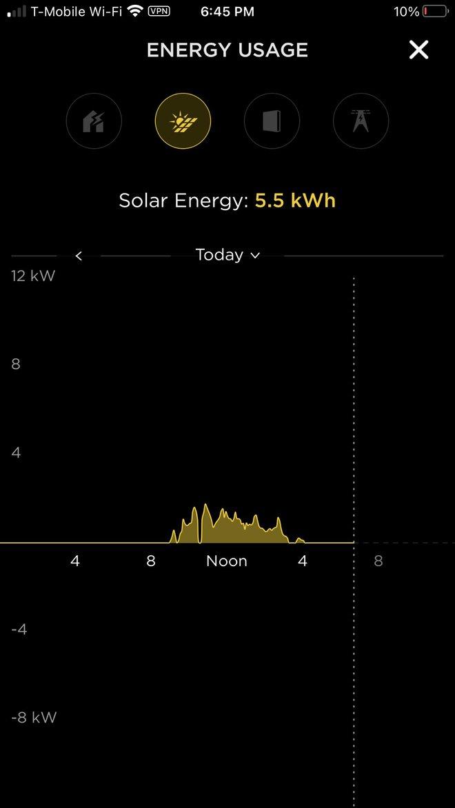 Hệ thống pin Powerwall của Tesla là cứu tinh của người dân Texas giữa thời tiết giá lạnh - Ảnh 3.