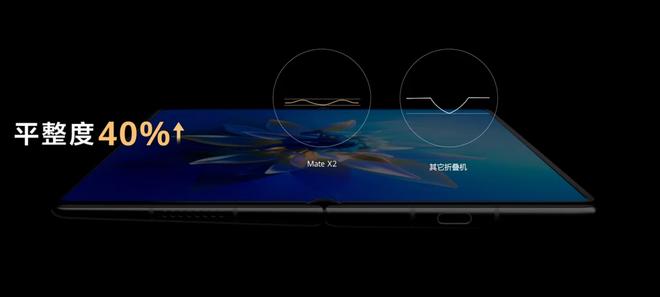 Huawei Mate X2 ra mắt: Bắt chước thiết kế của Z Fold2 nhưng giá còn cao hơn - Ảnh 4.