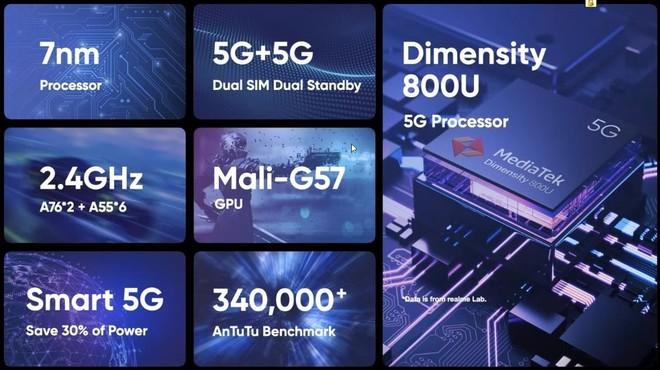 Realme ra mắt Narzo 30 series: Màn hình 120Hz, hỗ trợ 5G, pin khủng, giá từ 3.2 triệu đồng - Ảnh 2.