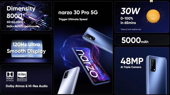 Realme ra mắt Narzo 30 series: Màn hình 120Hz, hỗ trợ 5G, pin khủng, giá từ 3.2 triệu đồng - Ảnh 3.
