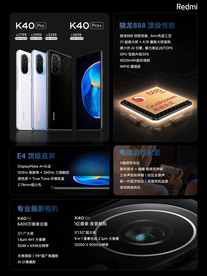 Redmi K40 series ra mắt: Snapdragon 870/888, màn hình 120Hz, giá từ 7.1 triệu đồng - Ảnh 4.