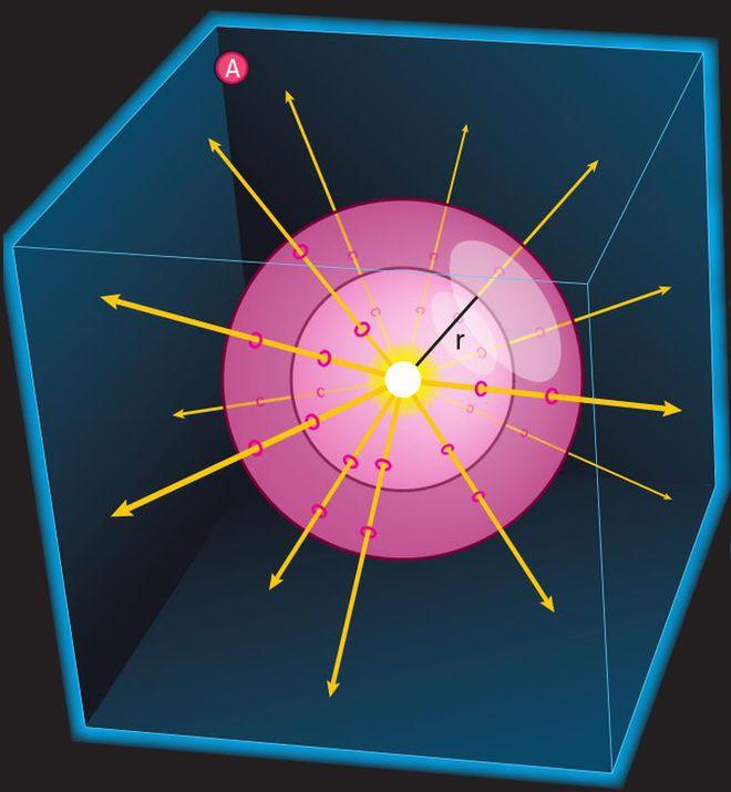 Điều gì sẽ xảy ra nếu chúng ta sống trong một không gian bốn chiều? - Ảnh 1.