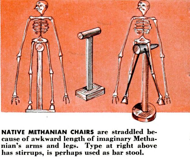 Năm 1951, một nhóm sinh viên nhận bài tập về nhà lạ lùng: thiết kế sản phẩm cho một chủng tộc ngoài hành tinh có gốc gác chim chóc - Ảnh 4.
