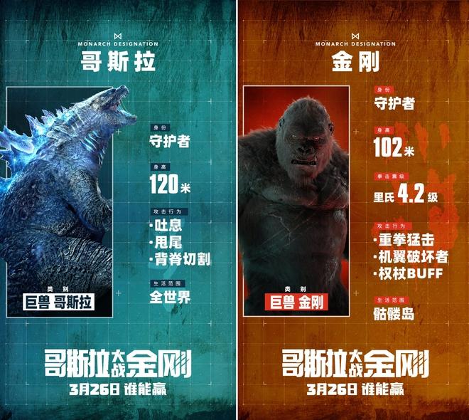 Godzilla vs Kong: Không chỉ fan hâm mộ mà ngay cả dàn diễn viên chính đau đầu pick team trong trailer mới - Ảnh 3.