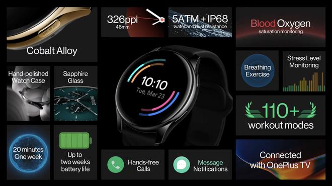 OnePlus Watch ra mắt: Thiết kế giống OPPO Watch RX, màn hình OLED, IP68, pin 2 tuần, giá 159 USD - Ảnh 3.