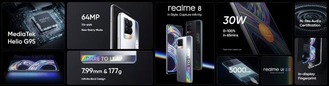 Realme 8 và Realme 8 Pro ra mắt: Camera chính 108MP, sạc nhanh 50W, giá từ 4.8 triệu đồng - Ảnh 4.