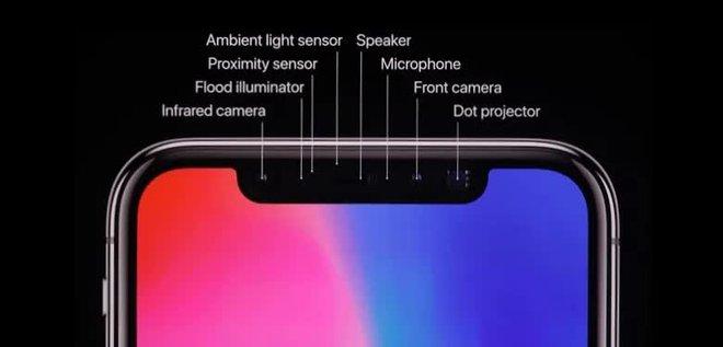 Thay tai thỏ bằng thiết kế đục lỗ trên iPhone sẽ là một quyết định cực kỳ ngớ ngẩn của Apple - Ảnh 2.