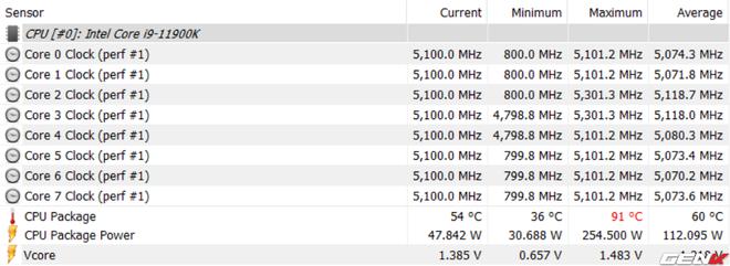 Đánh giá Intel Core i9-11900K: chơi game tốt nhưng chưa đủ - Ảnh 13.