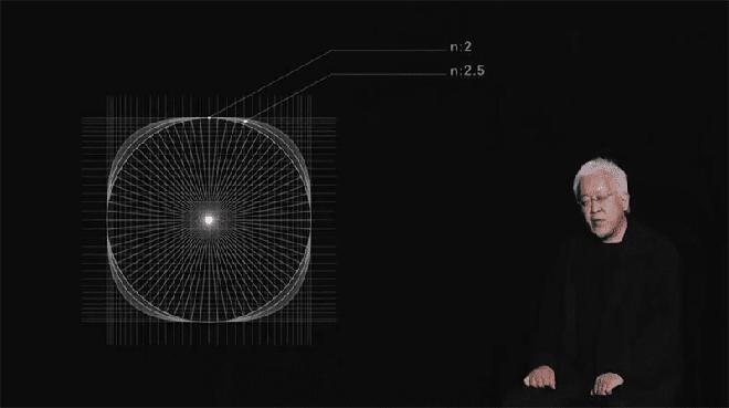 Nghe CEO Lei Jun giải thích mới thấy logo mới của Xiaomi 'chất tới từng xu': Sử dụng công thức toán học 'siêu hình elip', đạt tới sự cân bằng hoàn hảo - Ảnh 2.