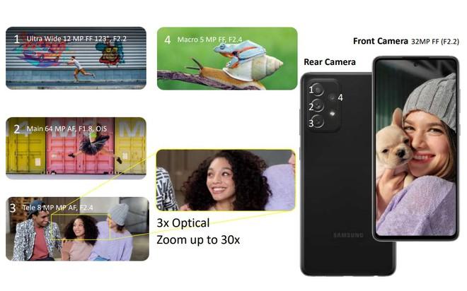 Space Zoom và những tính năng độc quyền của smartphone flagship Samsung sẽ xuất hiện trên Galaxy A72 - Ảnh 5.