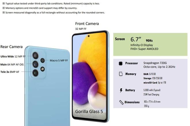 Space Zoom và những tính năng độc quyền của smartphone flagship Samsung sẽ xuất hiện trên Galaxy A72 - Ảnh 4.