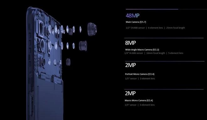 OPPO F19 Pro và F19 Pro+ ra mắt: 4 camera, 5G, giá từ 6.7 triệu đồng - Ảnh 2.