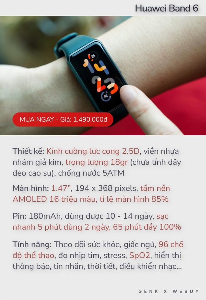 Đánh giá Huawei Band 6: từ thiết kế đến tính năng đã được nâng cấp đến thế nào để xứng với mức giá 1,5 triệu? - Ảnh 1.