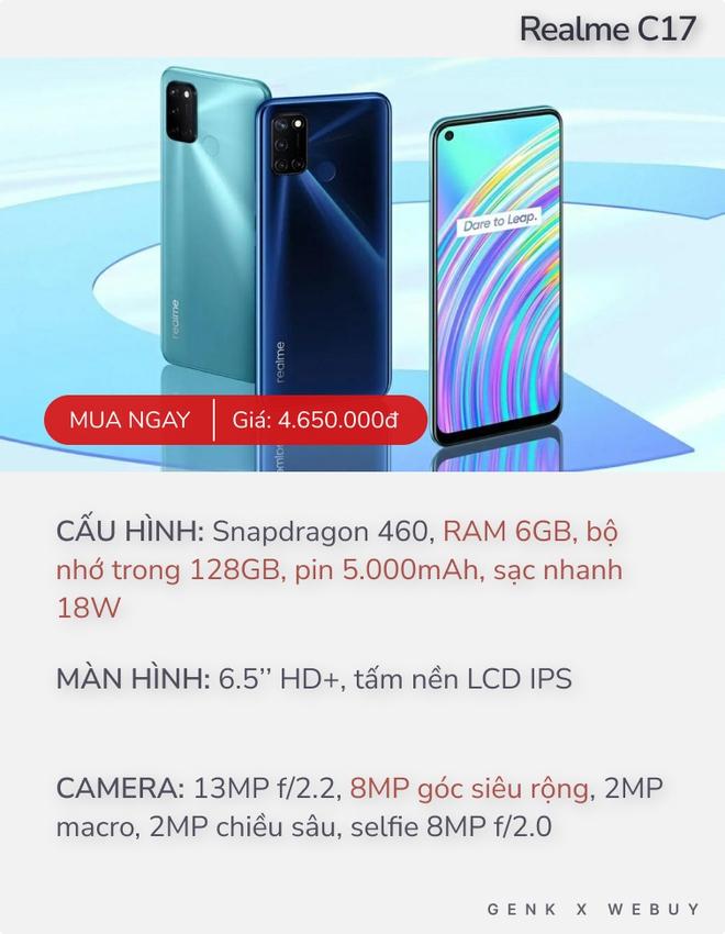 Giá dưới 5 triệu, đây là những smartphone đang được người Việt quan tâm nhất - Ảnh 5.