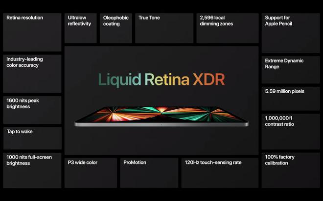 iPad Pro 2021 ra mắt: Màn hình Mini LED, chip M1, RAM 16GB, bộ nhớ trong 2TB, 5G, cổng Thunderbolt - Ảnh 4.